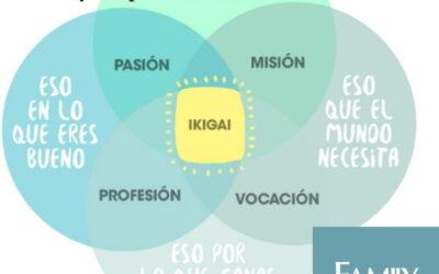 El IKIGAI:                                        Alineando Familia y Empresa.